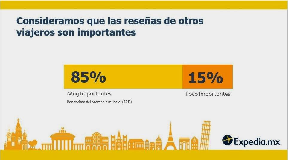 viajes turismo México