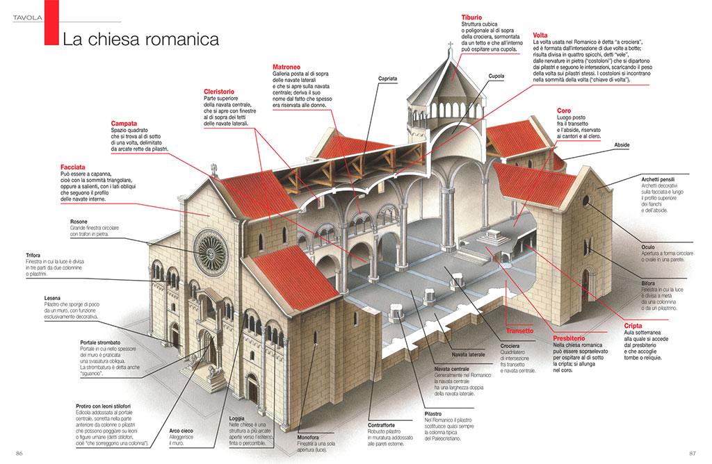 Studente commosso al sighele di riva del garda per tutte for Caratteristiche dell architettura in stile mediterraneo