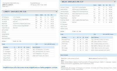 Delhi-V-J-and-K-Inter-State-One-Day-League-2012-13-Scorecard
