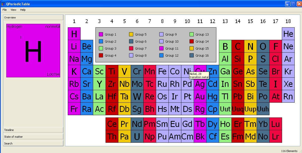 Labim juni 2012 sistem periodik unsur urtaz Gallery