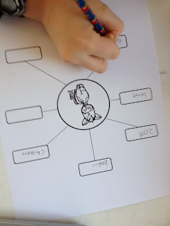 Chinese New Year graphic organizers