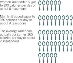 Sugar guidelines: World Health Organization proposes cutting sugar consumption