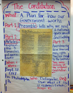 constitutional principles in the articles of confederation