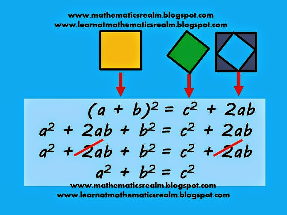 mathematics, triangles, trigonometry, geometry, math proof, math trivia, Pythagoras' Theorem