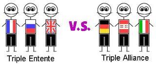Sistema de alianzas triple entente