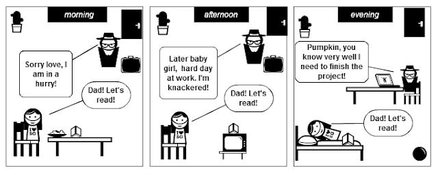 Strip Comic Reading Literacy