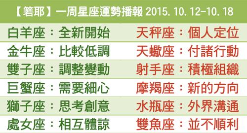 【箬耶】一周星座運勢播報2015.10.12-10.18