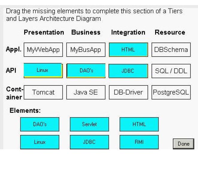 Java J2EE Tutorial Stuff