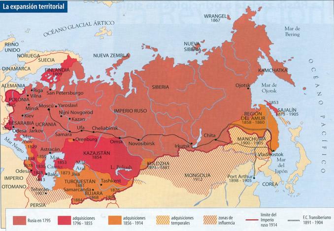 EL IMPERIO RUSO - Ensayos y Trabajos - sarashi