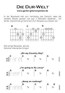 Dur-Griffe für Gitarre