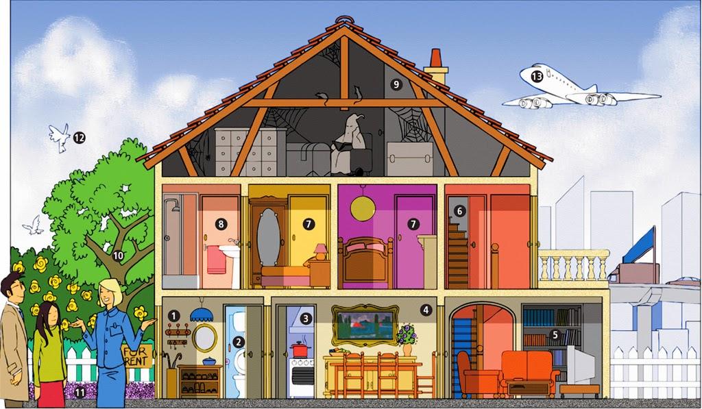 C 39 est chouette la maison les pi ces les meubles 1 de eso 1 bachill - Piece de la maison en c ...