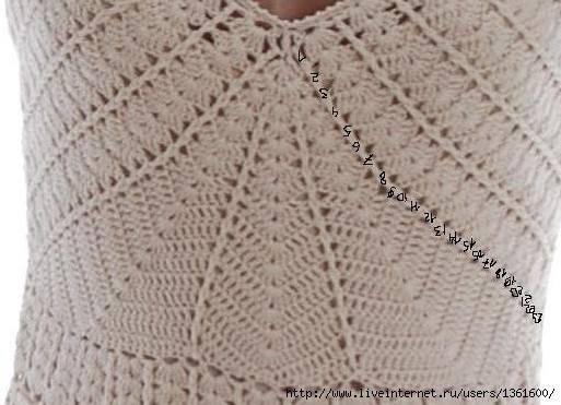 Crochet Patterns To Try : Crochet Patterns to Try: Crochet SummerTunic Dress Free Chart and ...