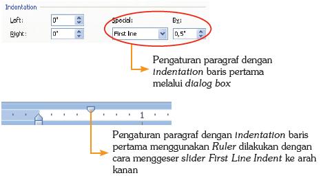 Pengaturan paragraf dengan indentation.