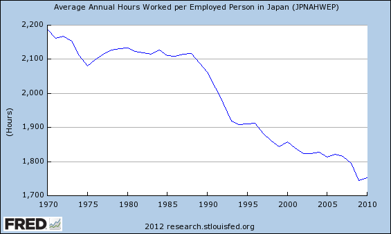 how to work part time in japan