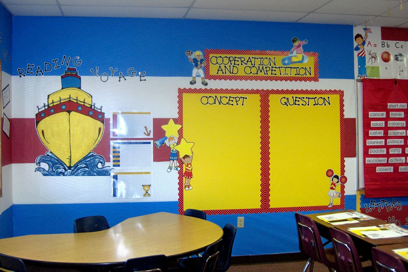 Classroom Ideas For 5th Grade ~ Classroom walls tip clutter free