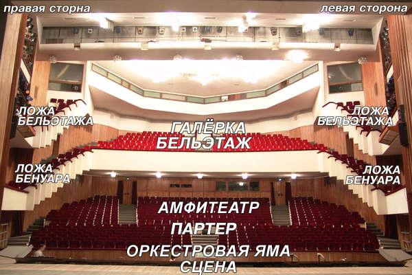 Знай русский / know russian: театр уж полон, ложи блещут.