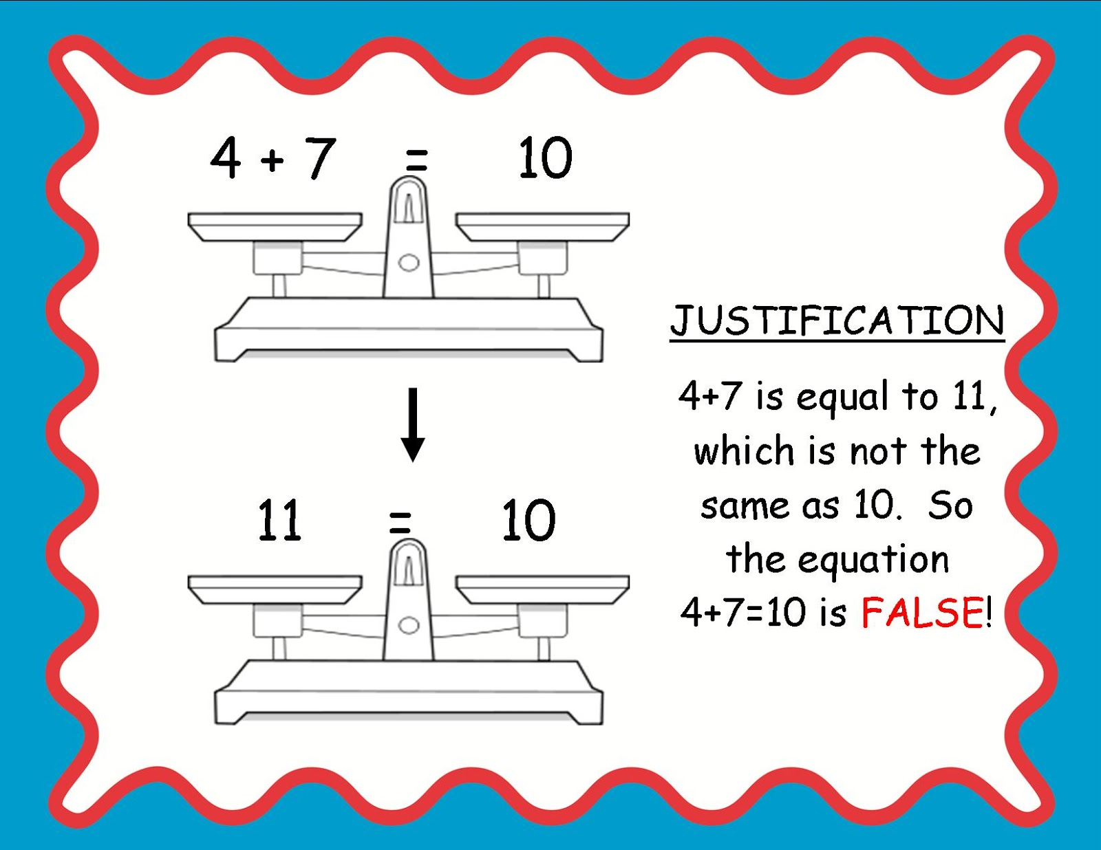 Balancing equations worksheet answers key instructional fair