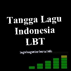 Tangga Lagu Indonesia September 2012 LBT