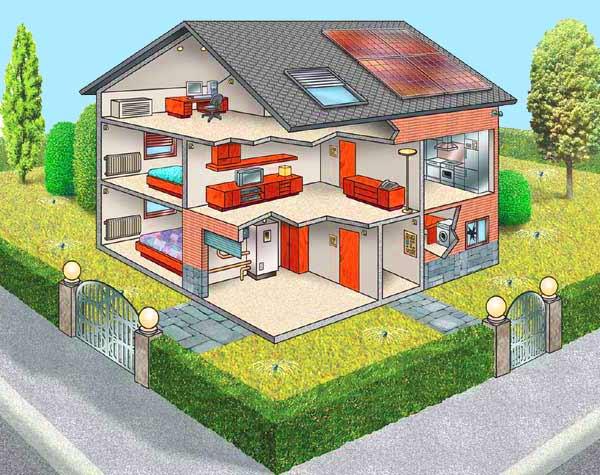Montier zentrum la casa domotica for La casa domotica
