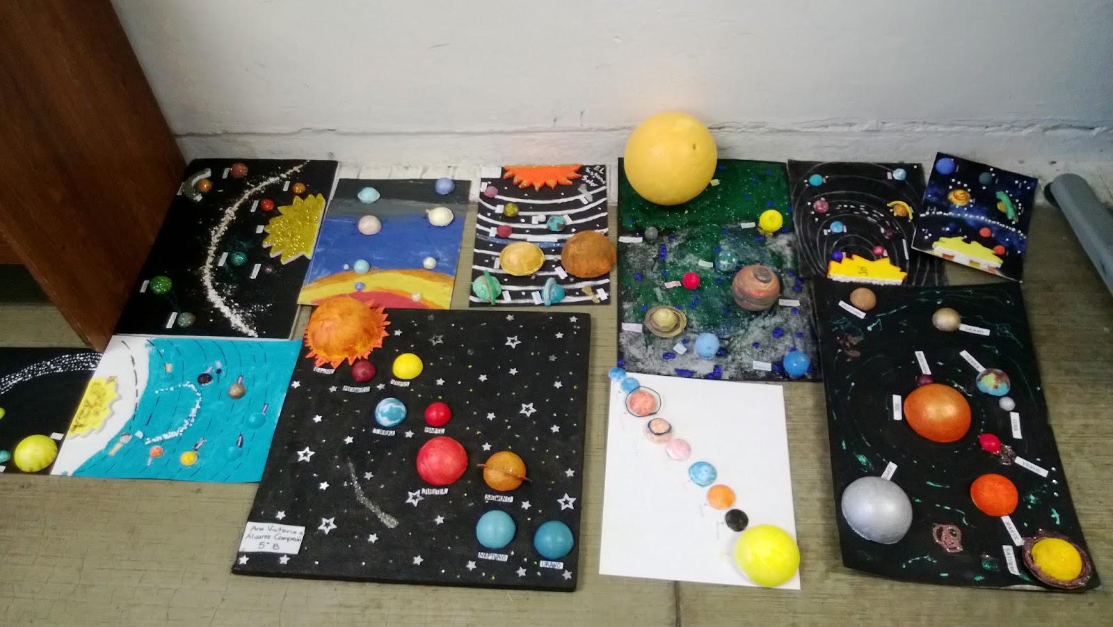 Lecciones sobre los sistemas del universo para cuarto