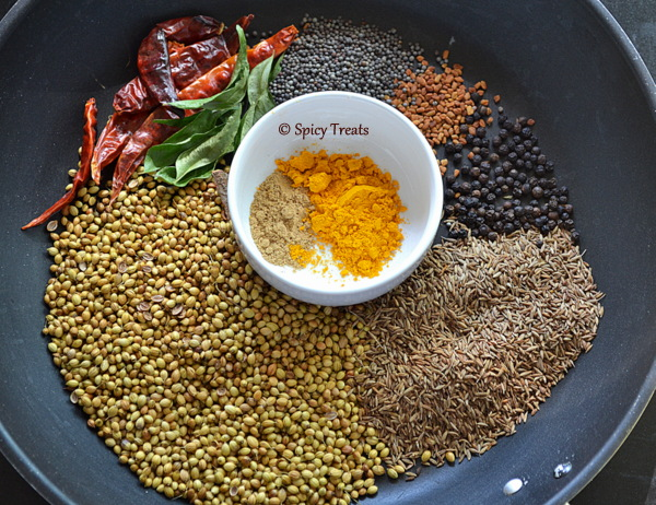 Spicy treats homemade curry masala powder curry masala powder recipe roasted spices ccuart Choice Image