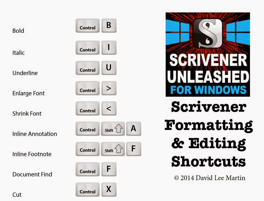 Download These Free Cheatsheets for Scrivener
