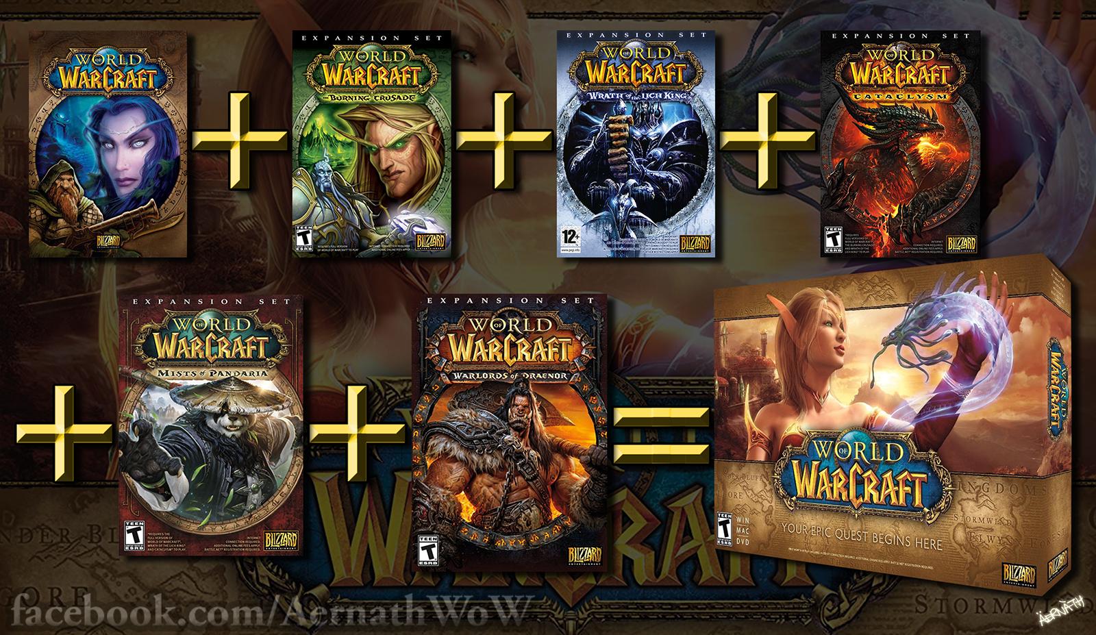 World of Warcraftda bir eklenti nedir