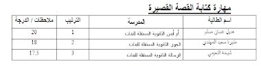 فوز طالباتنا بالمركز الأول في مسابقة التفوق في مهارات اللغة العربية