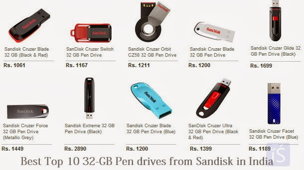 Best Top 10 32-GB Pen drives from Sandisk in India