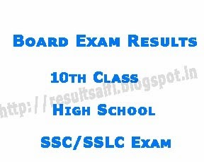 Class 10th Results 2015