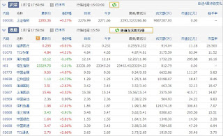 中国株コバンザメ投資ウォッチ銘柄watch20130107