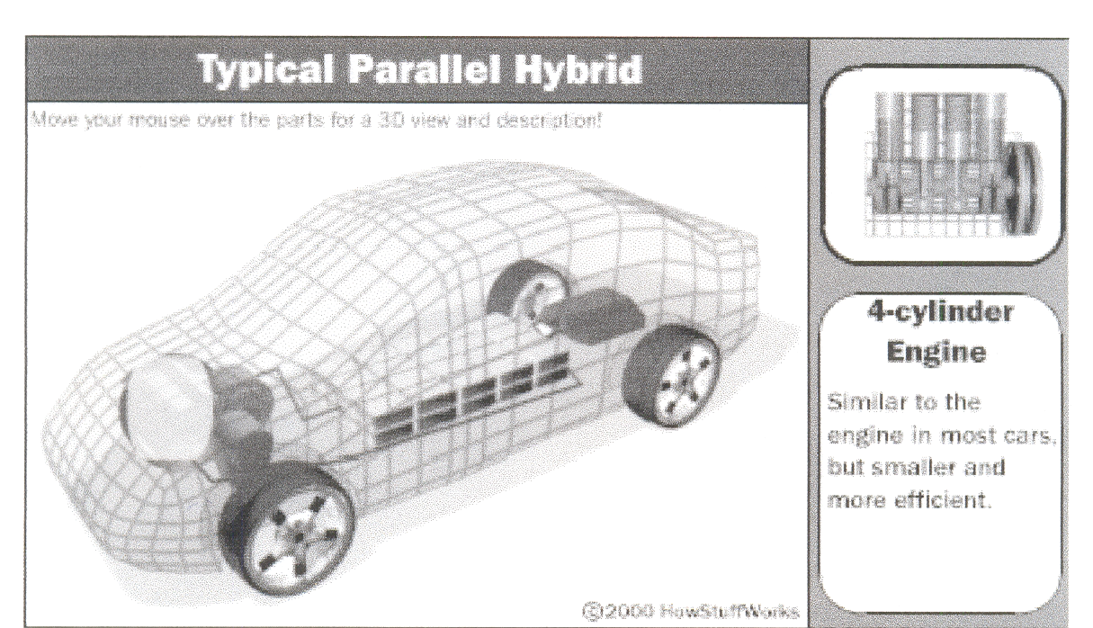 Engineering Seminar Topics and Project: HYBRID CAR – NEED OF DAY