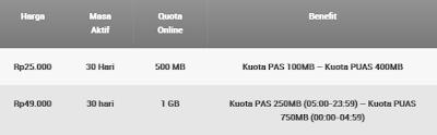 Paket Internet XL Pas Puas