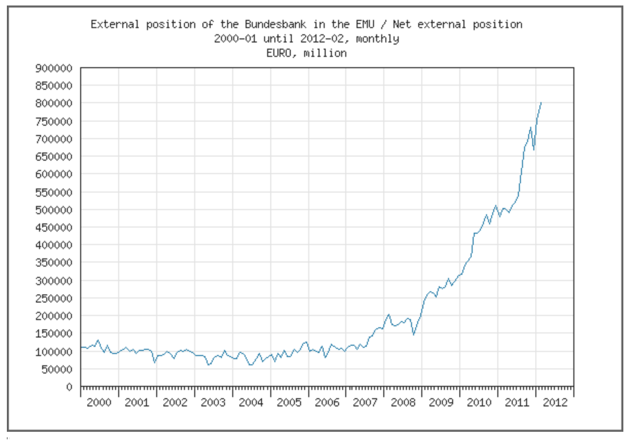 stock-channel.net - Das Finanzportal - Now this has to be scary ...