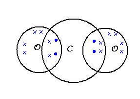 electron dot structure co2 - photo #12