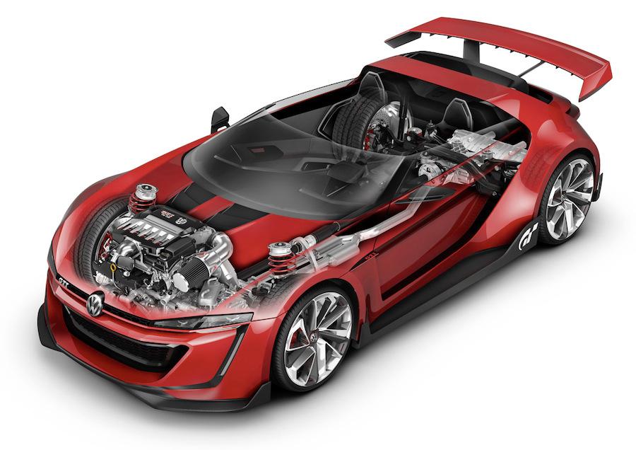 フォルクスワーゲン GTI ロードスター ビジョン グランツーリスモ