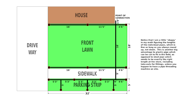 Example lawn sprinkler layout, part 3