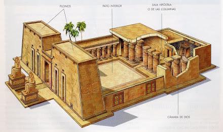 Templo-Matriz en Egipto