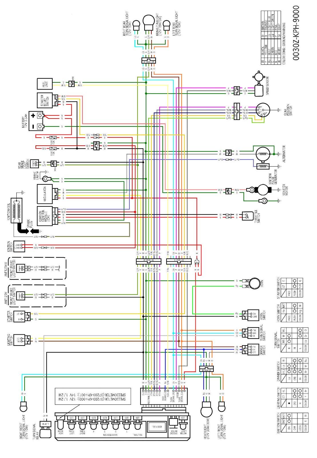 Kumpulan gambar wiring diagram sepeda motor terbaru codot modifikasi suara mekanik motor 2012 cheapraybanclubmaster Gallery