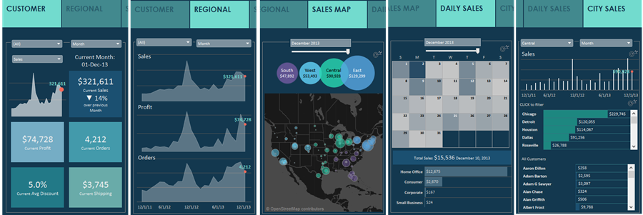 Mobile Tableau Dashboards
