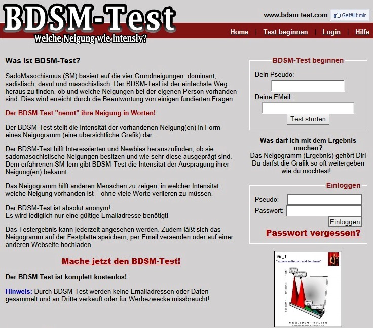 what is a bdsm test