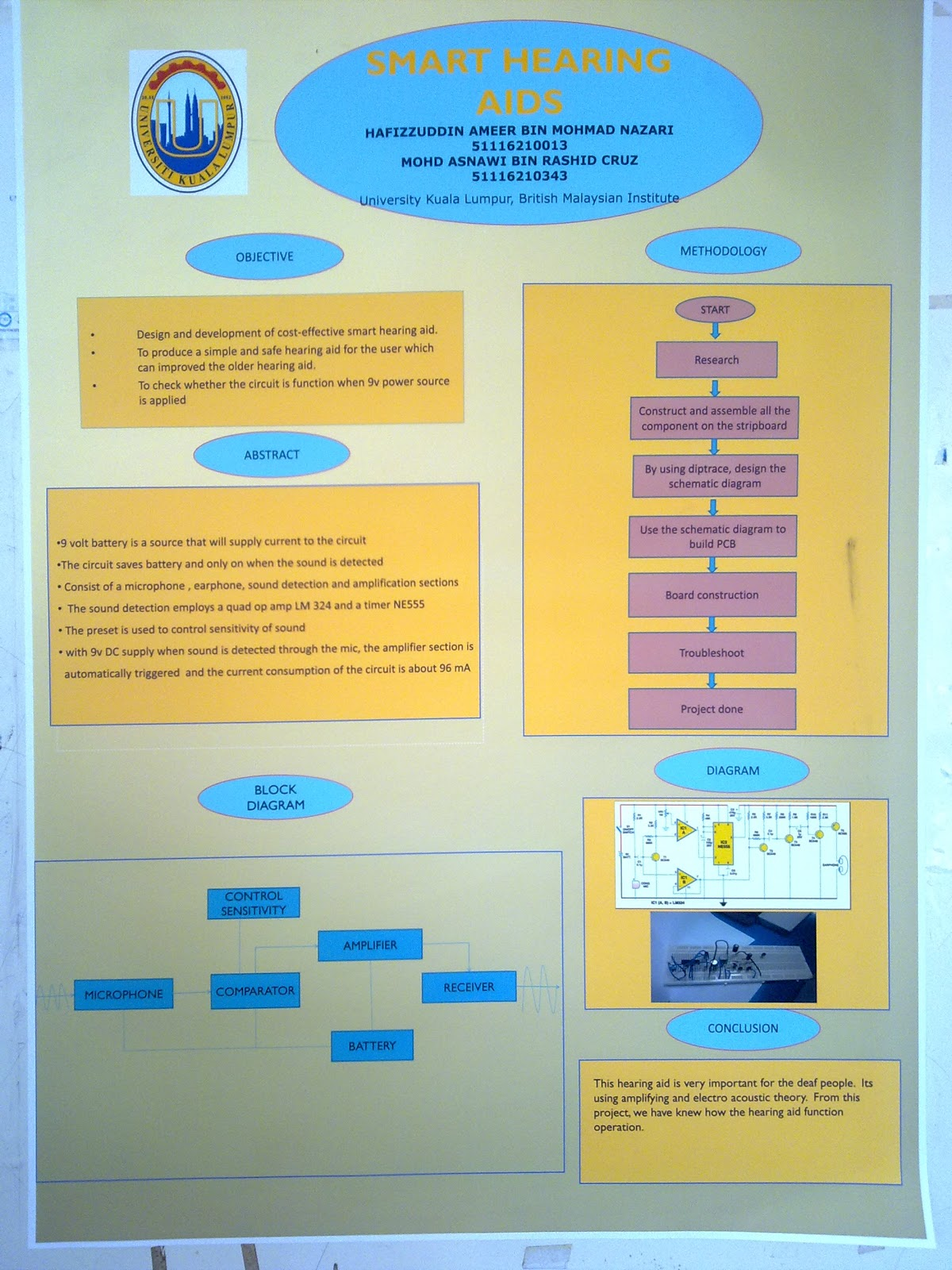 Fyp Smart Hearing Aids Aid Circuitry This Is Our Poster At Booth Posted 8th November 2012 By
