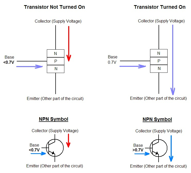 the answer is 42 how do you use npn transistors