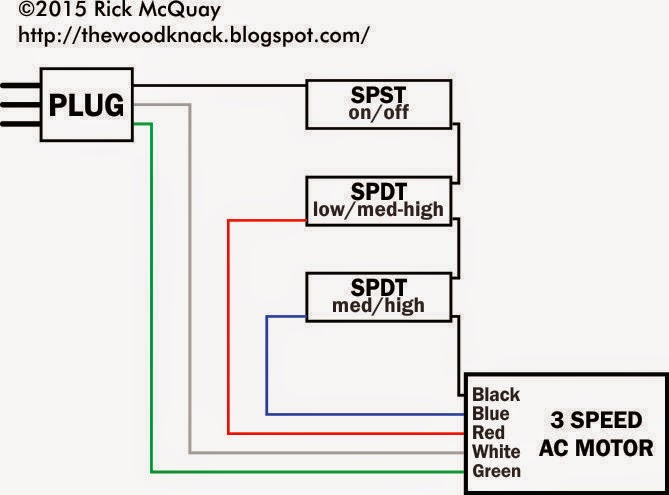 The Wood Knack: How to wire an HVAC fan motor for 3 speeds | Hvac Fan Wiring Diagram |  | The Wood Knack