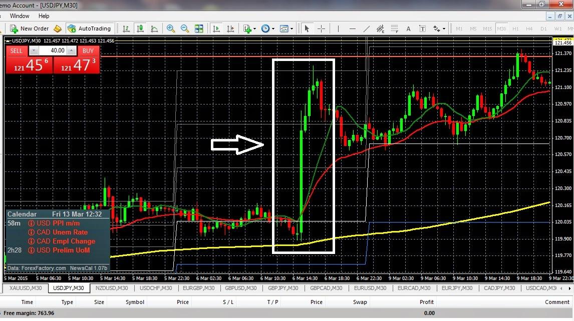 Forex news trading deviation