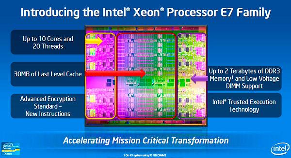 Xeon E7 10-core