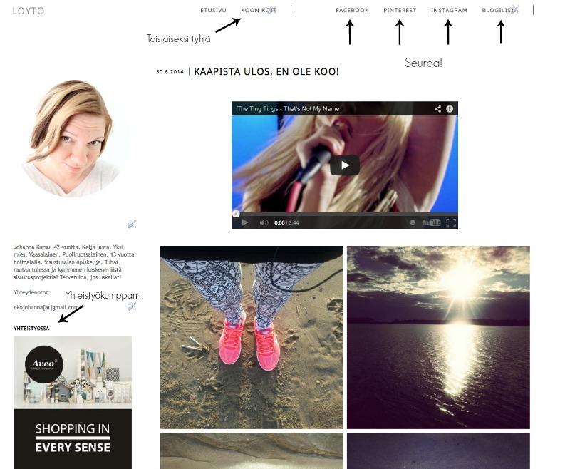 Löytö blogin esittely
