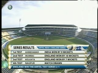 IND-V-ENG-Series-2012-Result