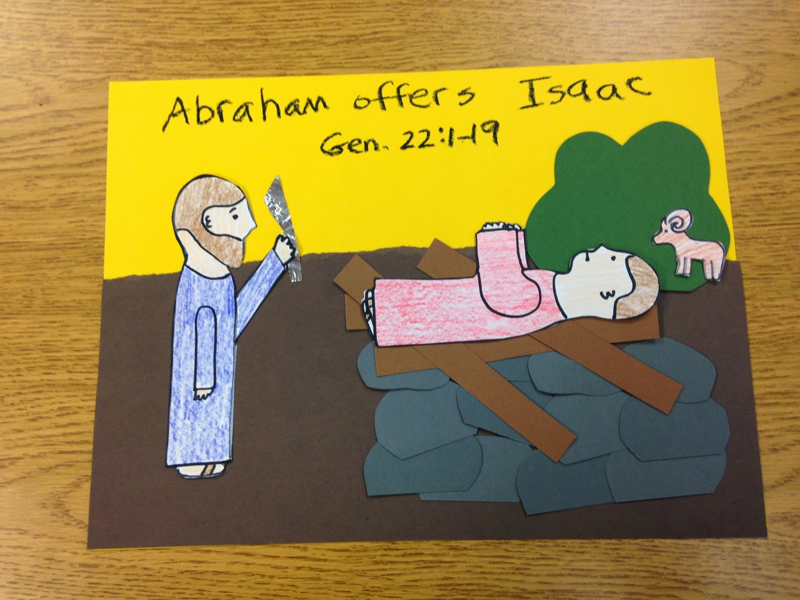 Abraham and Isaac - The Ultimate Test of Faith