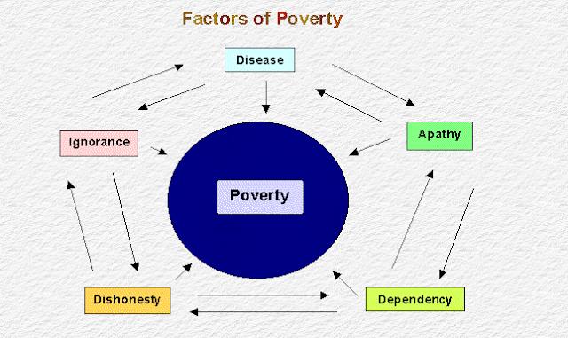Facing and Overcoming The Looming Social Crisis